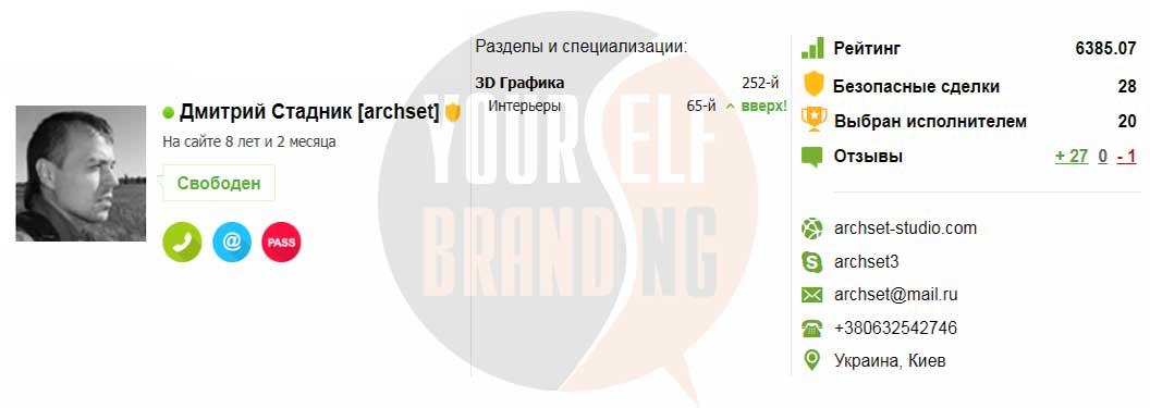 Виды сайтов фриланса скачать фильм фрилансер через торрент